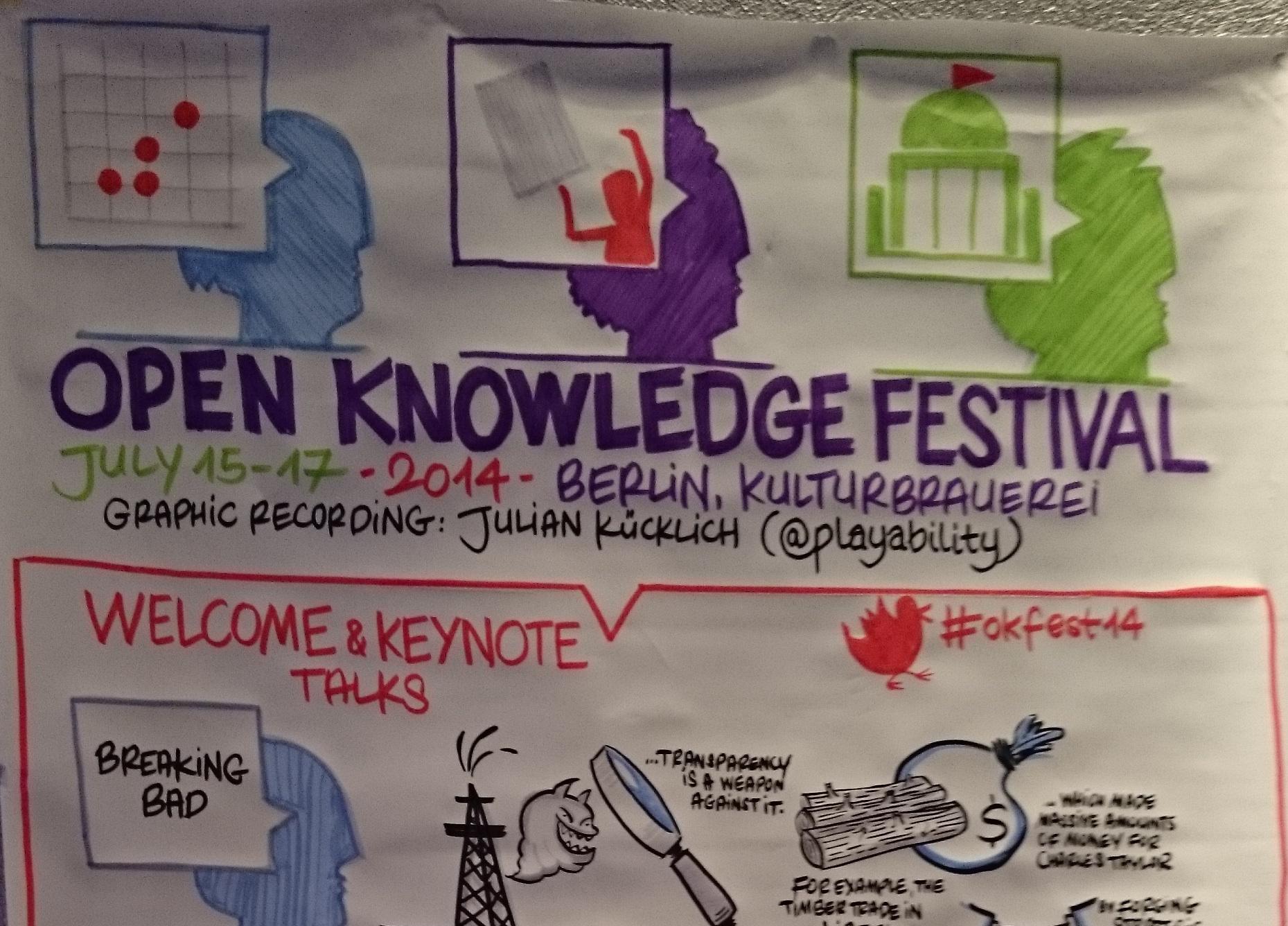 Фестиваль открытых знаний (#OKfest14 )