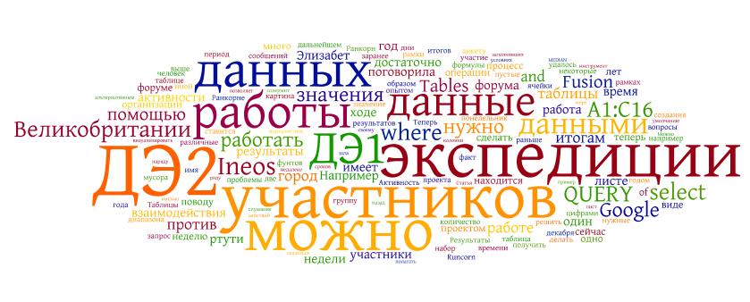 Первая встреча по дата-журналистике рабочей группы Open Knowledge Foundation Russia