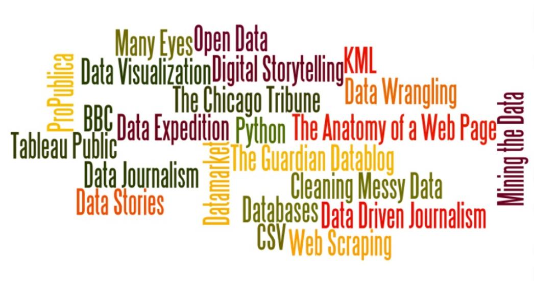 Презентация на тему дата-журналистики