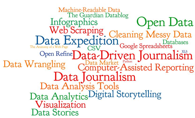 """Второе занятие в Школе открытых данных """"Введение в журналистику данных"""""""