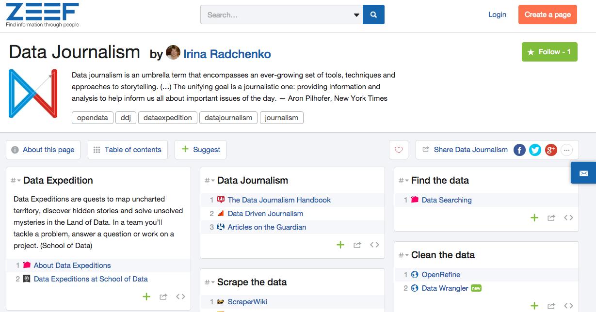 Полезные ссылки по дата-журналистике и работе с открытыми данными